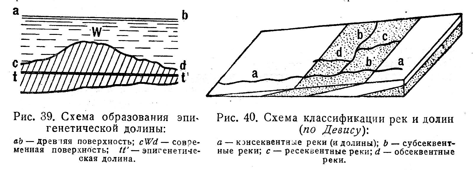 Мир геоморфологии.