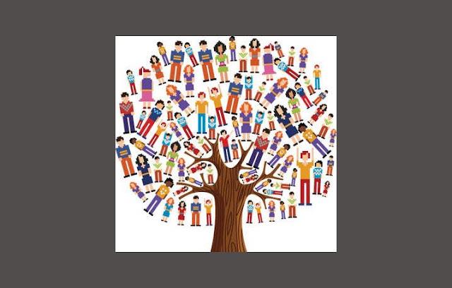 Pengertian Masyarakat, Ciri Masyarakat, Unsur Masyarakat, Jenis Masyarakat
