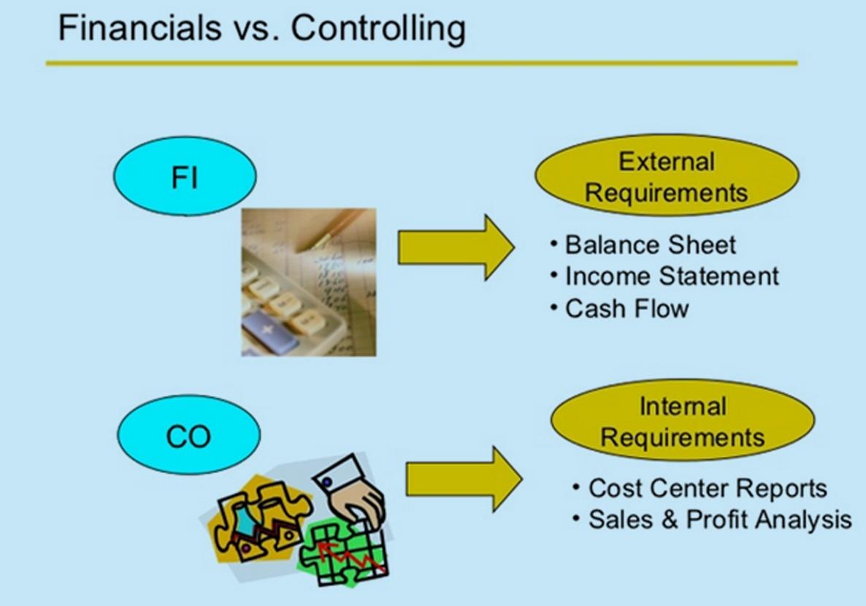 SAP FICO CONCEPT AND CONFIGURATION: SAP FICO