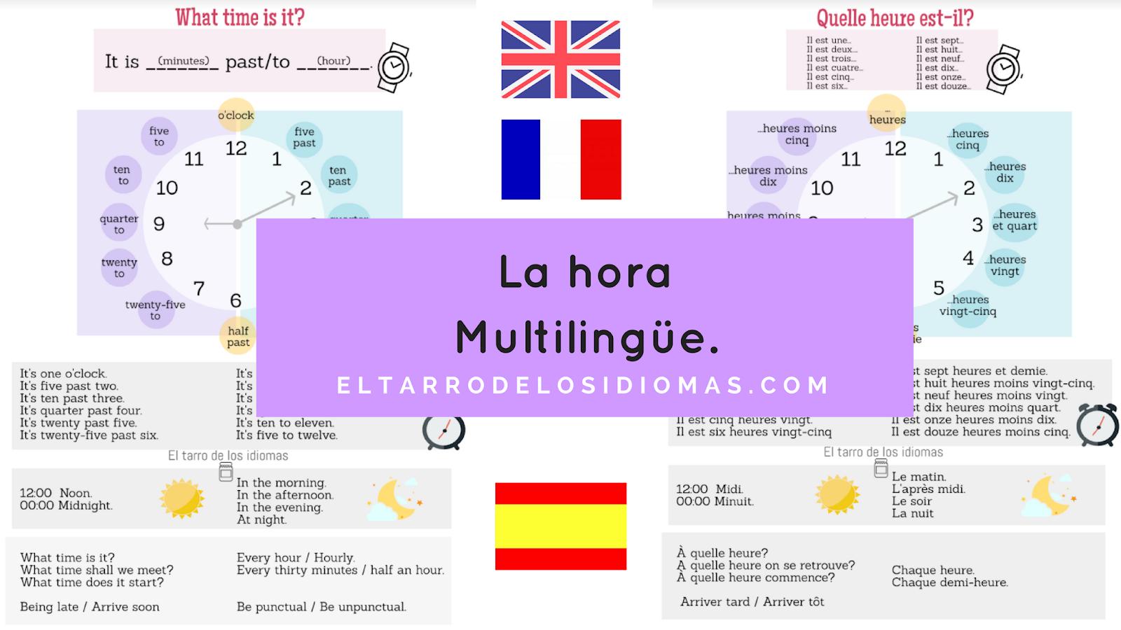 La Hora Descargables Juego Espanol Ingles Y Frances El Tarro