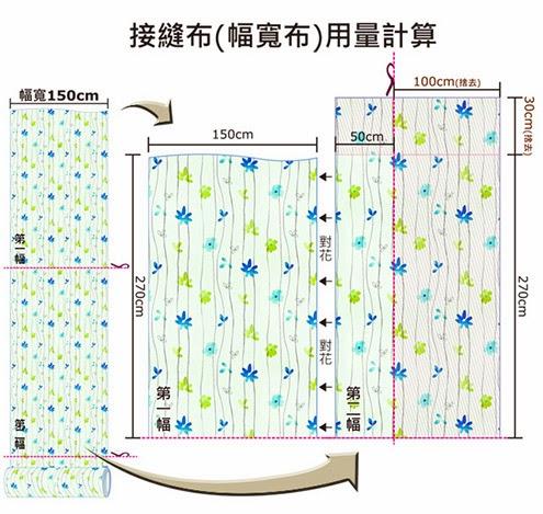 窗簾價格計算|幅寬布的用量計算方式
