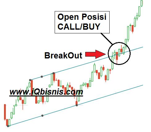 cara menang trading binary dan forex