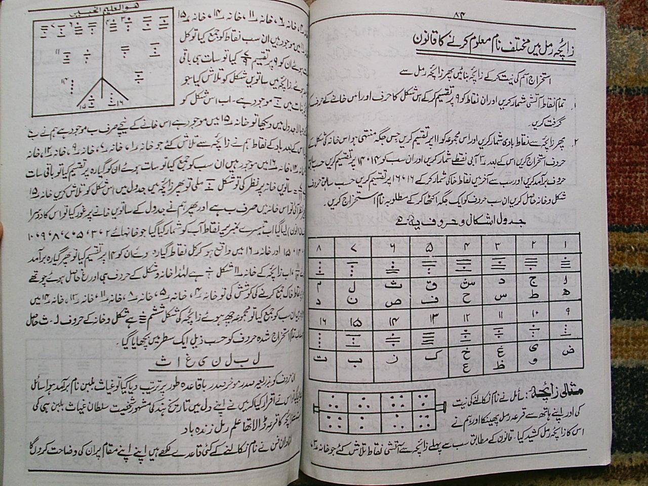 ilm e najoom urdu books pdf