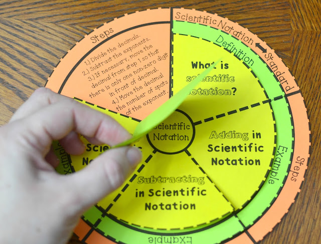 Scientific Notation Wheel Foldable