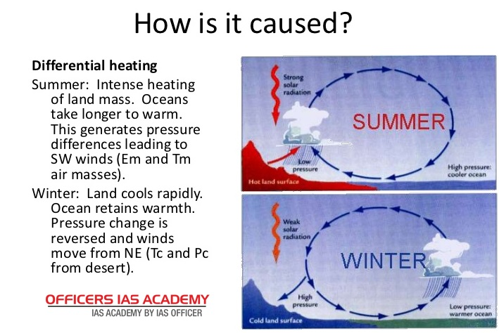 difference between cold weather and hot weather season Discussion and talk about cold vs warm weather exercise i don't think that there was a big difference in whether is exercising in hot weather better than.