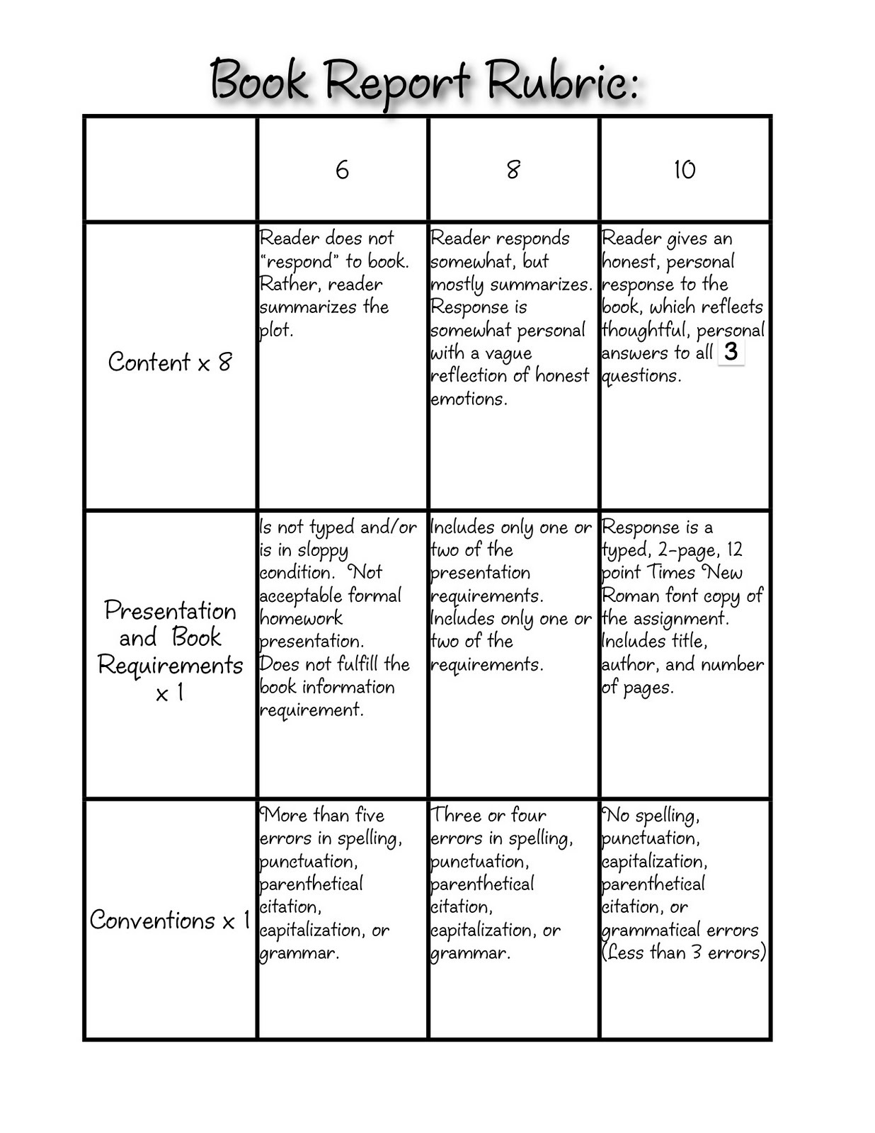 Book Report Project And Rubric