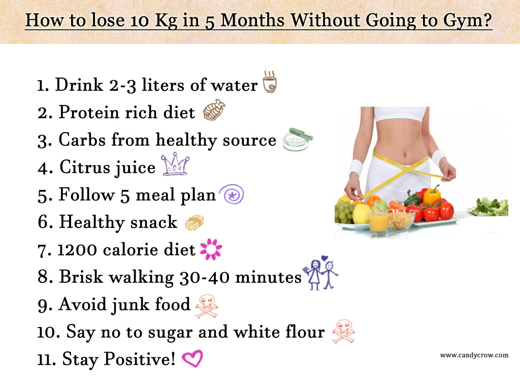 diet plan to lose weight in 2 weeks pdf