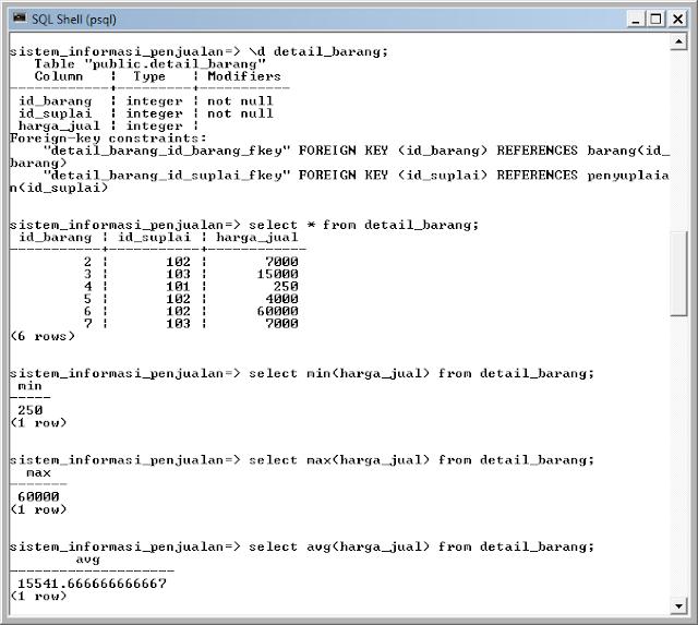 Kelas Informatika - Query SQL Mencari Nilai Terkecil, Terbesar, dan Rata-Rata