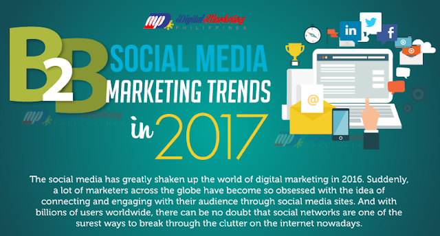 Social Media Marketing Trends For B2B Companies [Infographic]