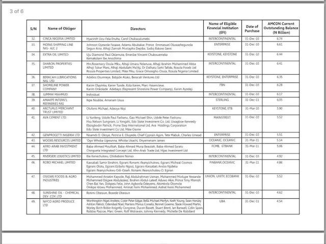 "List Of AMCON 217 ""Chronic Debtors"""