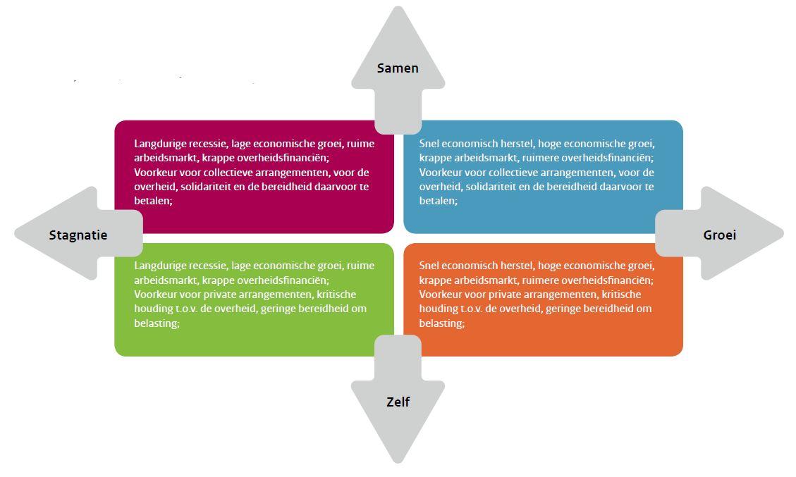 vicieuze cirkel economie