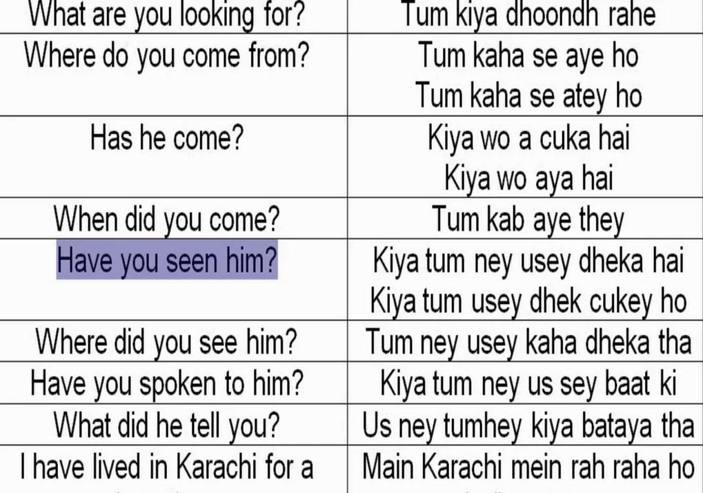 daily conversation sentences in english pdf