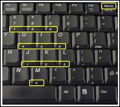 Num Lock On Laptop