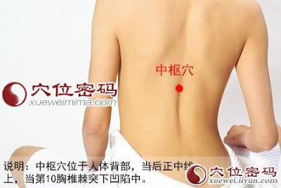 中樞穴位 | 中樞穴痛位置 - 穴道按摩經絡圖解 | Source:xueweitu.iiyun.com