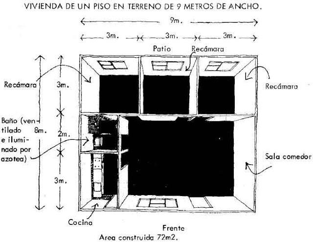 Idea 8-Vivienda un piso en terreno de 9 mts. de ancho