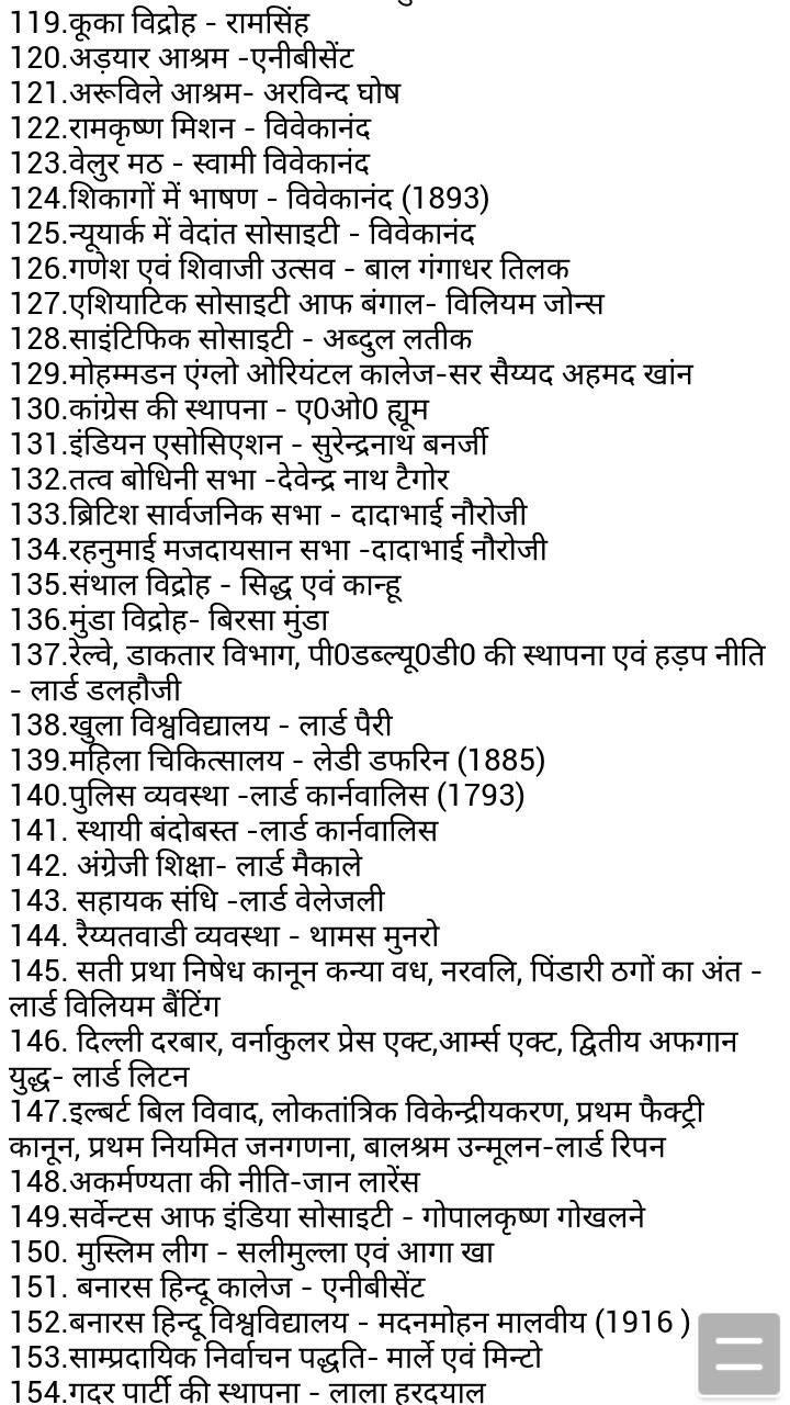 Lucent GK PDF in Hindi & English (Samanya Gyan Book)