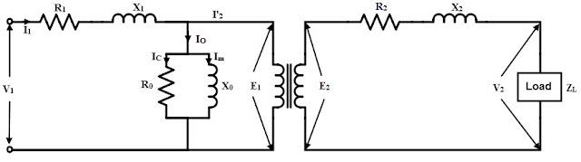 Gambar-rangkaian-ekivalen-transformator