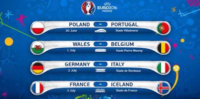 نتائج مباريات الدور ربع النهائي من يورو 2016 اليوم ، تعرف على نتائج الدور ربع النهائي بطولة أمم أوروبا 2016 اليوم