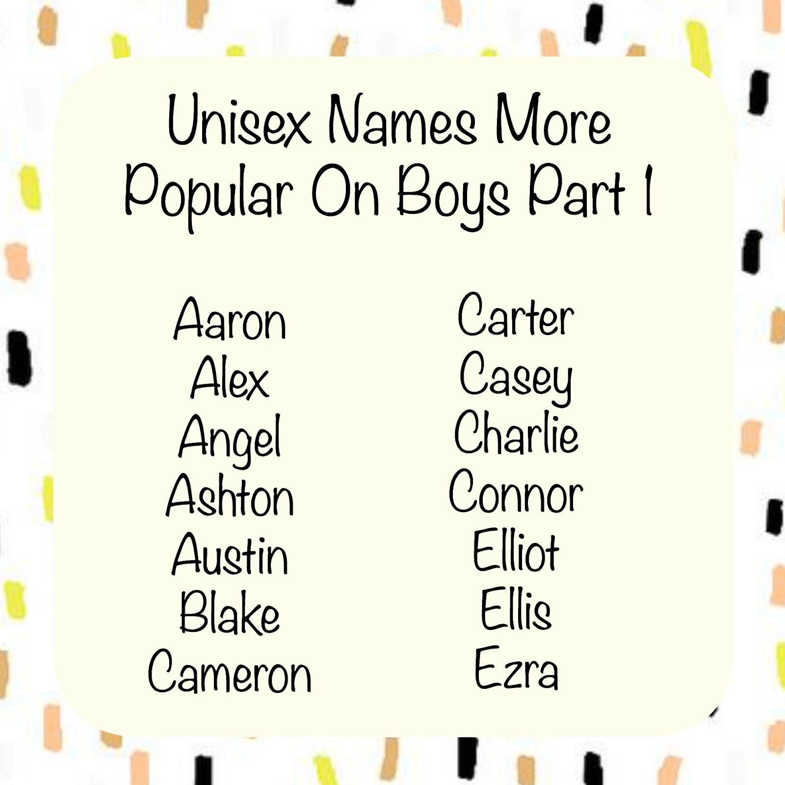 popular uni sex names in Memphis