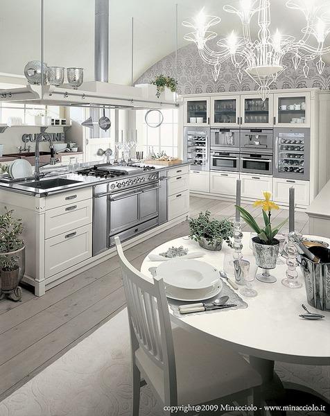 Traditional Kitchen Designs: Modern Furniture: Traditional Kitchen Design Ideas 2012