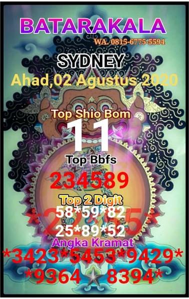 Kode syair Sydney Minggu 2 Agustus 2020 31
