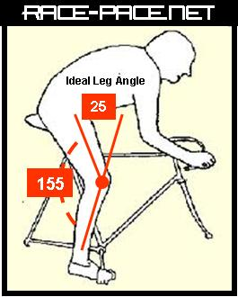 Race Pace Net Correct Saddle Height For Your Road Bike
