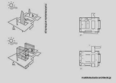Planos de arquitectura y bosquejos de la casa japonesa contemporánea
