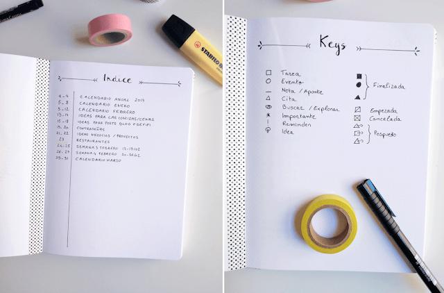 Como montar um Bullet Journal - Inspirações