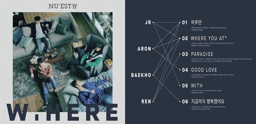 Comeback  NUEST-W  álbum W-here