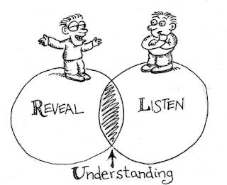 https://www.katabijakpedia.com/2018/12/kata-kata-mutiara-bahasa-inggris-tentang-understanding-atau-pengertian-dan-artinya.html