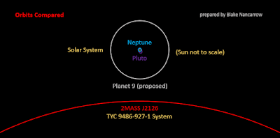 graphic showing comparative sizes of planet orbits