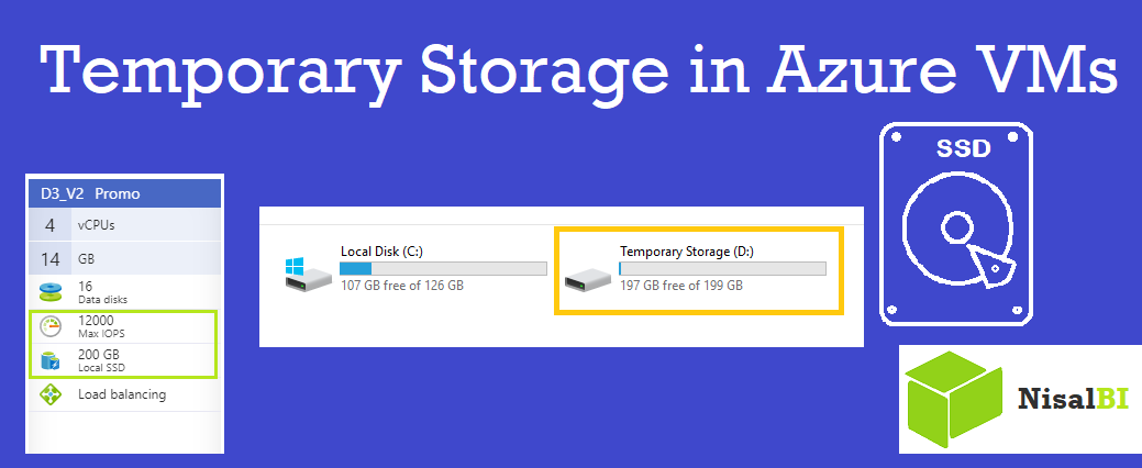 Temporary Storage in Azure VMs : Why You Should Care When Storing Data
