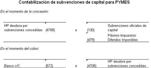 Asientos-contabilizacion-subvenciones-de-capital-1