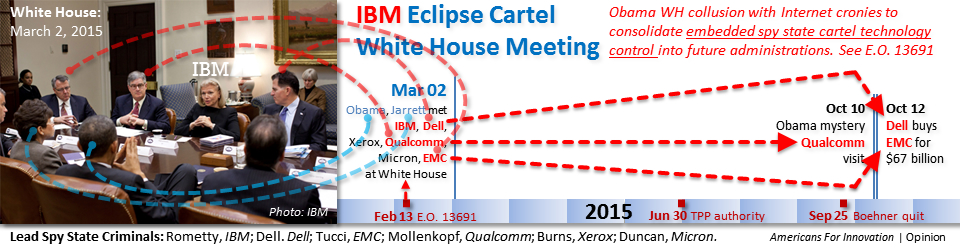 Obama, Dell, EMC, IBM, Xerox, Qualcomm, Micron Timeline of Corruption, 2015