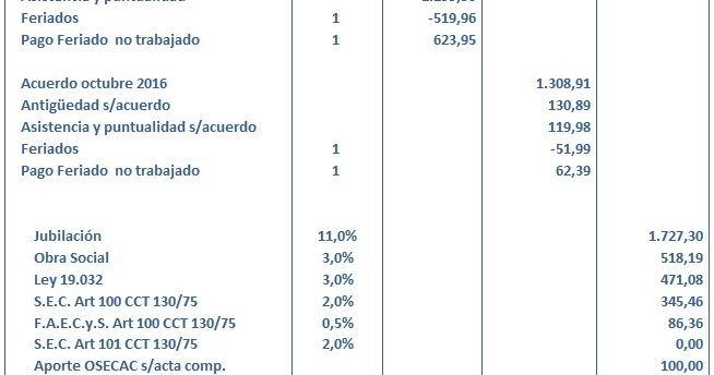 Ignacio online empleados de comercio liquidaci n for Liquidacion de nomina excel 2016