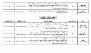 اعلان توظيف لمديرية الأمن الوطني 19895044_14189973381