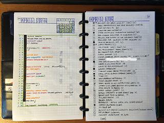 bullet journal, organización, gestión del tiempo