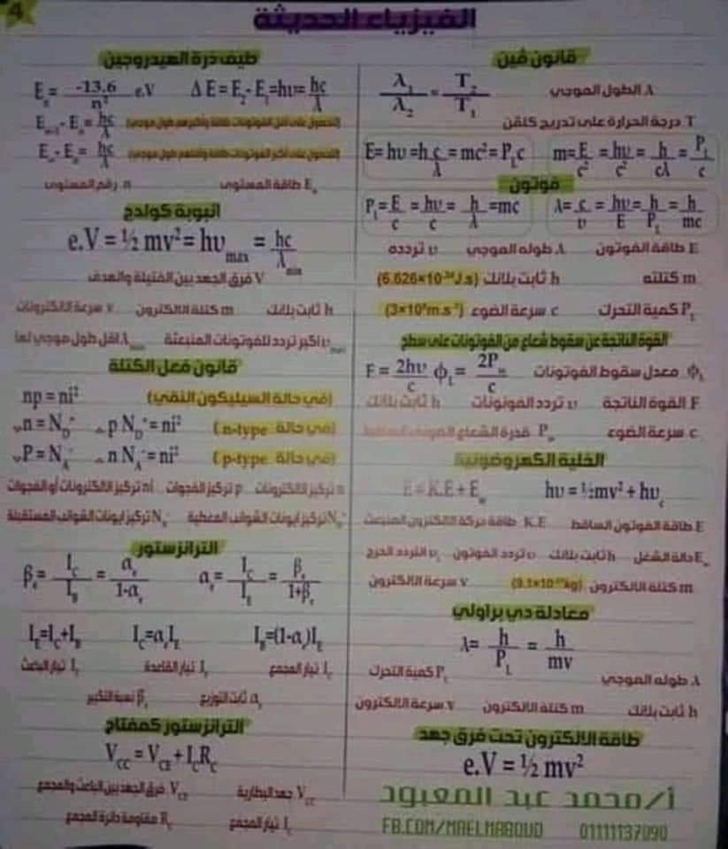 مراجعة اثباتات و قوانين و رسومات منهج الفيزياء للصف الثالث الثانوي 7