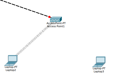 Simulasi Routing LAN dan WLAN (Cisco Packet Tracer) CLI