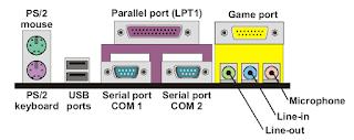Macam-macam Port Pada Komputer