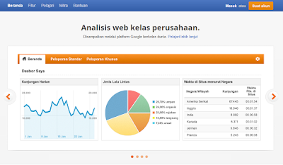Cara Verifikasi Blog Di Google Webmaster Tools Menggunakan Google Analytics