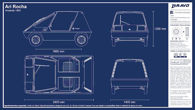 Imagem mostrando o desenho do blueprint do Ari Rocha Aruanda 1965