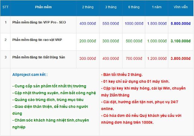 www.123nhanh.com: Link download phần mềm rao tin Chung cư miễn phí !!!!!