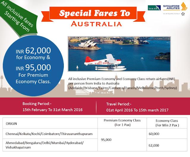 Special Fares to Australia
