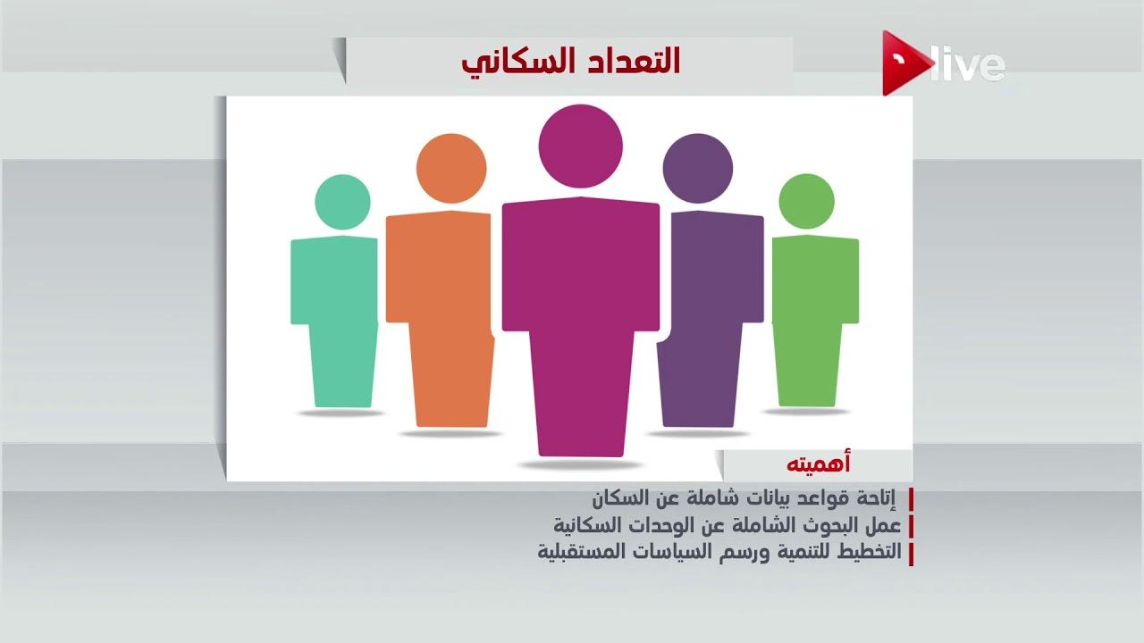 موضوع تعبير عن التعداد السكانى 2020