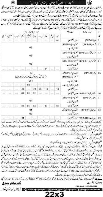 balochistan-levies-force-jobs-august-2020-form
