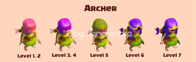 Upgrade Archer Level 1 2 3 4 5 6 7 blog jonarendra