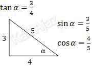 Cara menentukan sin α dan cos α dari tan α melalui segitiga trigonometri