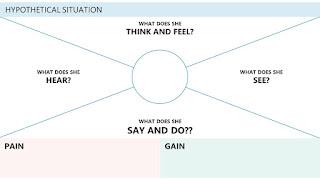 "<img src=""empathy-map.jpg"" alt=""empathy map""/>"