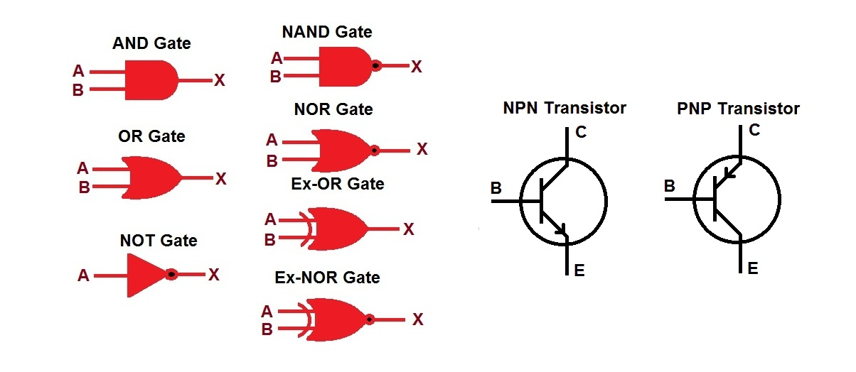 This Is A Transistor Transistor Logic Ttl Nand Gate Circuit Using